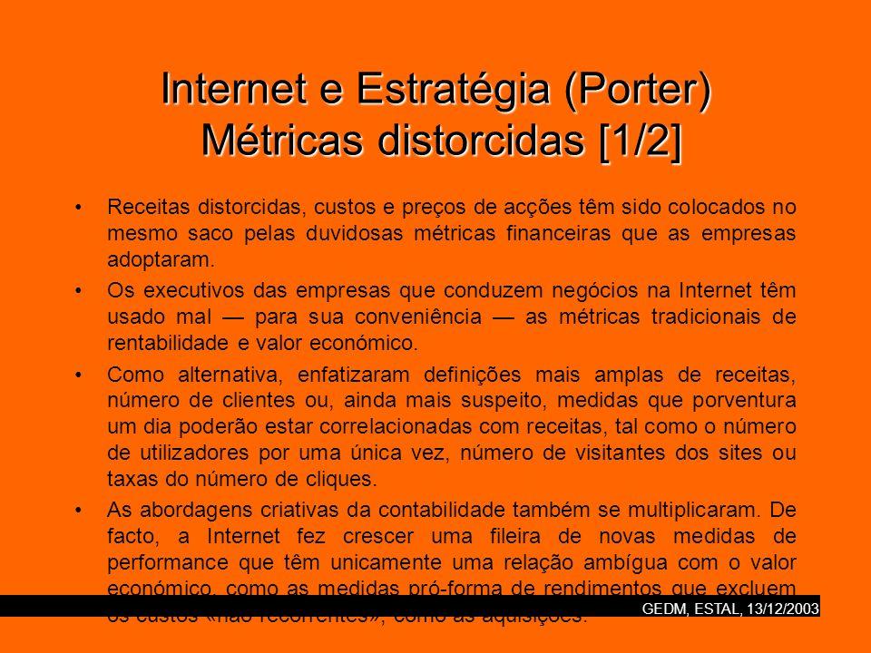 Internet e Estratégia (Porter) Métricas distorcidas [1/2]